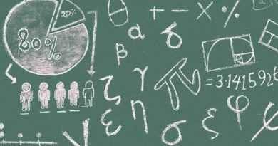 Informationen über das Formal-Analytische Denken